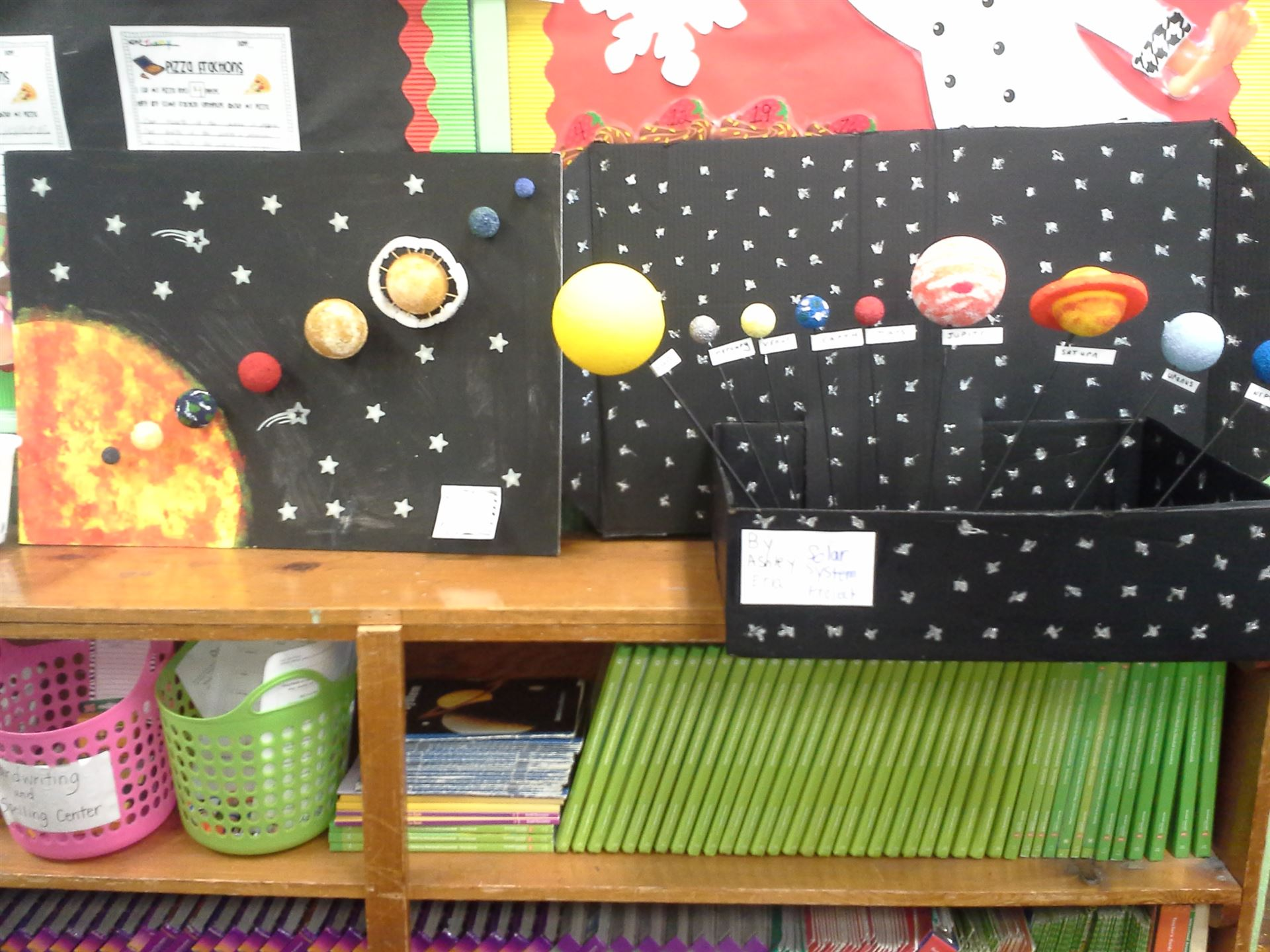 solar system projects for 3rd grade - photo #42